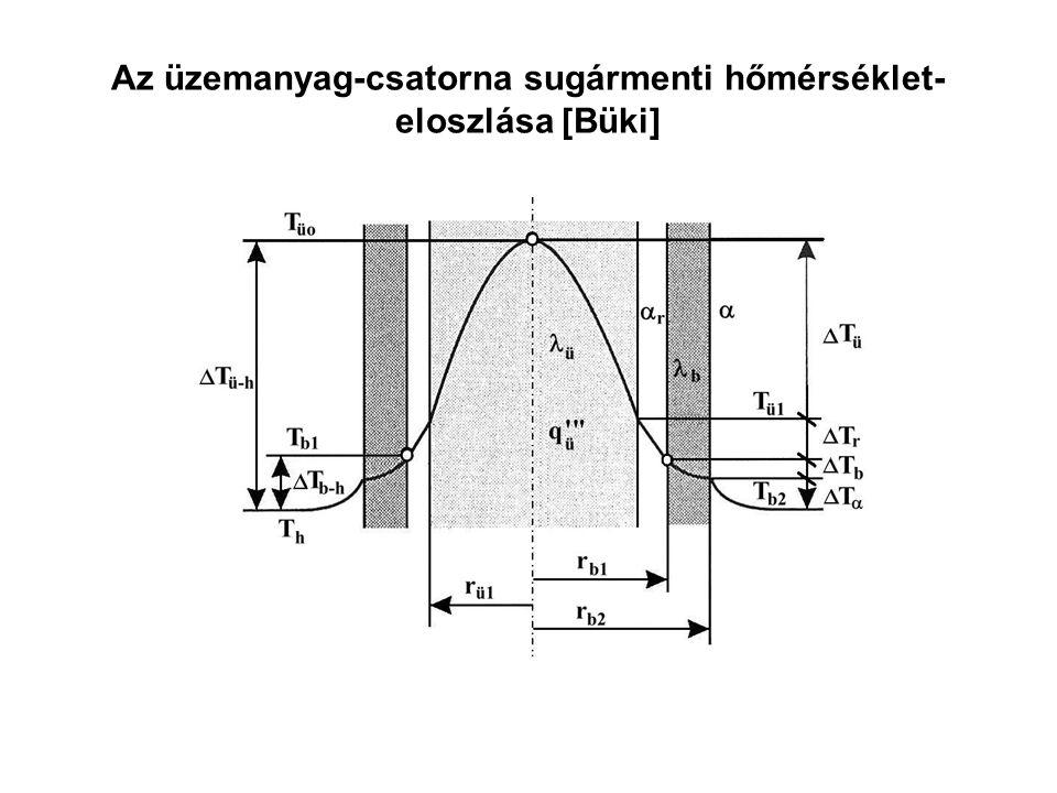 Az üzemanyag-csatorna sugármenti hőmérséklet-eloszlása [Büki]